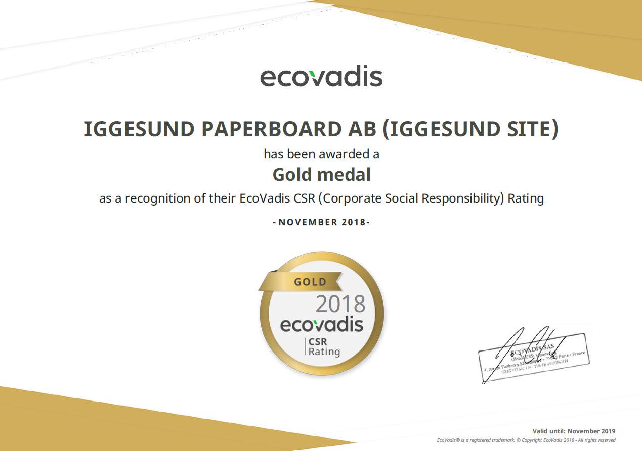 Gold certificate 2018