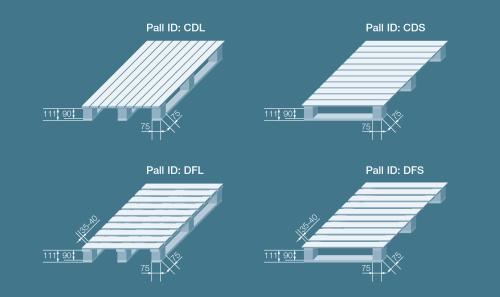 Illustration of different pallet types