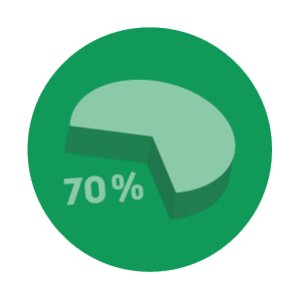 70 per cent graphic